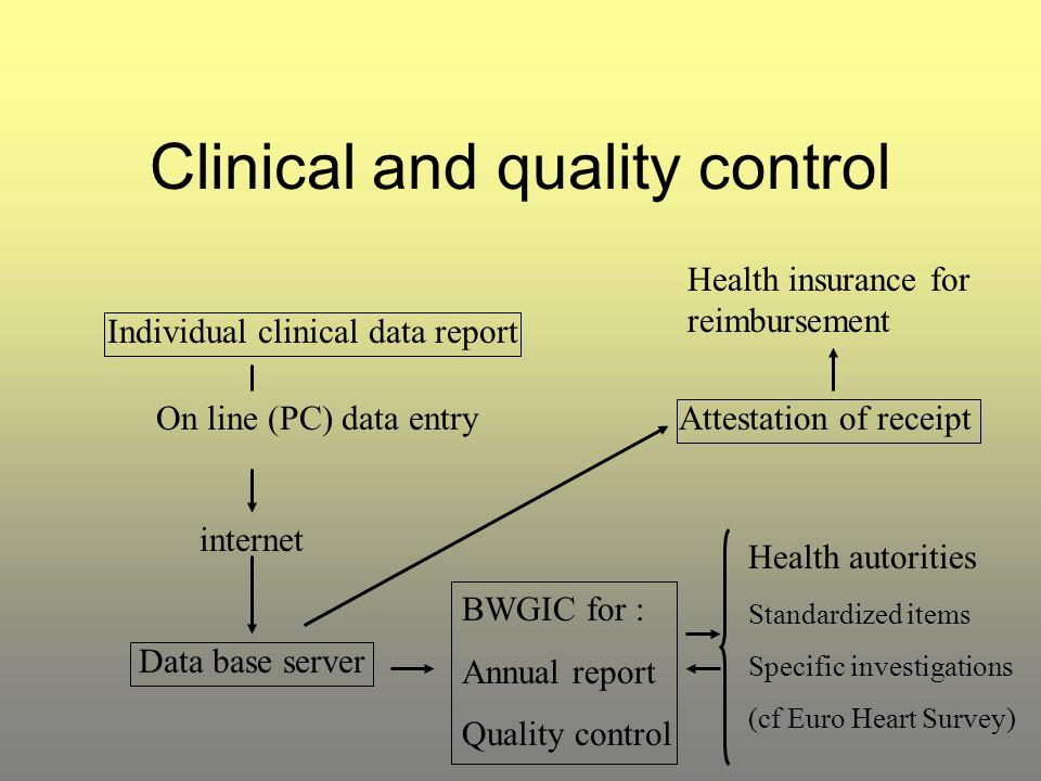 www.bwgic.org PCI data > options : procedures > Add New procedure vs Look up -incomplete -completed -Follow-up -All Le menu procédure peut être organisé en chronologie inversée ^/ v.