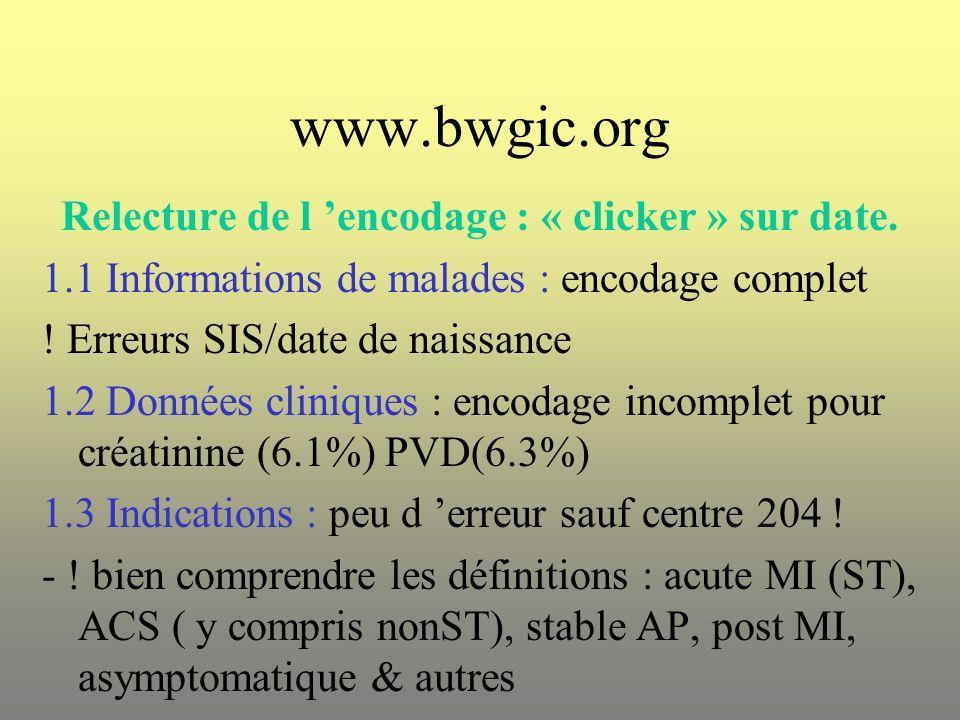 www.bwgic.org Relecture de l encodage : « clicker » sur date. 1.1 Informations de malades : encodage complet ! Erreurs SIS/date de naissance 1.2 Donné
