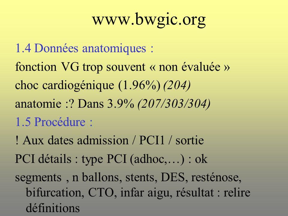 www.bwgic.org 1.4 Données anatomiques : fonction VG trop souvent « non évaluée » choc cardiogénique (1.96%) (204) anatomie :? Dans 3.9% (207/303/304)