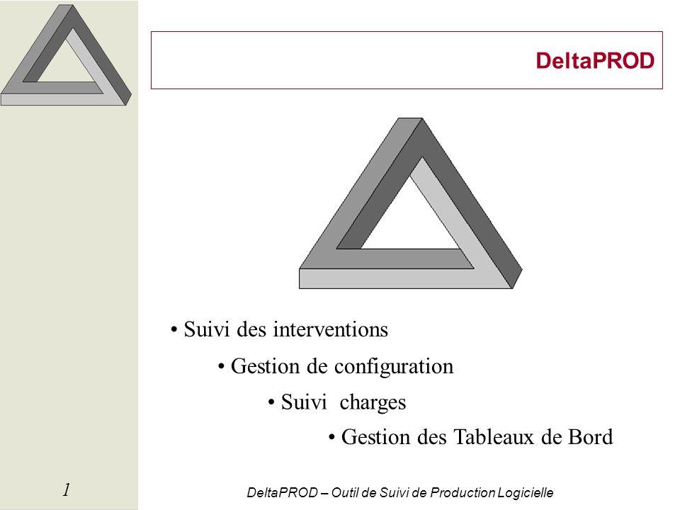DeltaPROD – Outil de Suivi de Production Logicielle 1 DeltaPROD Suivi des interventions Gestion de configuration Suivi charges Gestion des Tableaux de