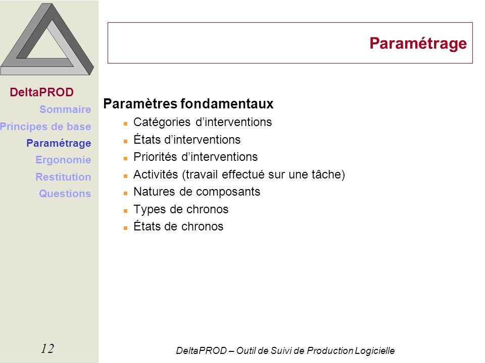 DeltaPROD – Outil de Suivi de Production Logicielle 12 Paramétrage Paramètres fondamentaux n Catégories dinterventions n États dinterventions n Priori