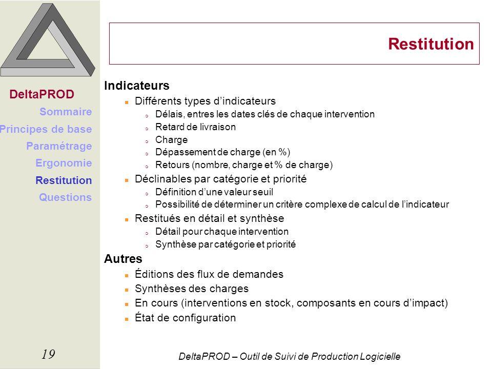 DeltaPROD – Outil de Suivi de Production Logicielle 19 Restitution Indicateurs n Différents types dindicateurs m Délais, entres les dates clés de chaq