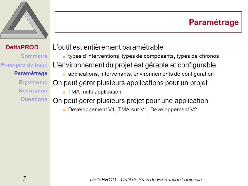 DeltaPROD – Outil de Suivi de Production Logicielle 7 Paramétrage Loutil est entièrement paramétrable n types dinterventions, types de composants, typ