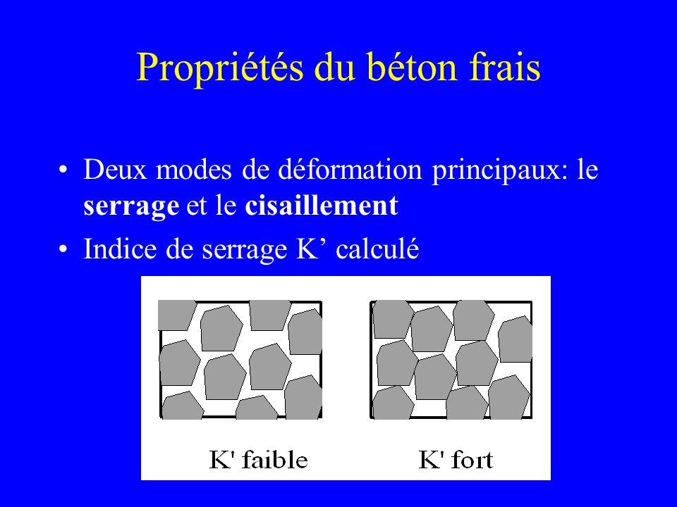 Propriétés du béton frais Deux modes de déformation principaux: le serrage et le cisaillement Indice de serrage K calculé