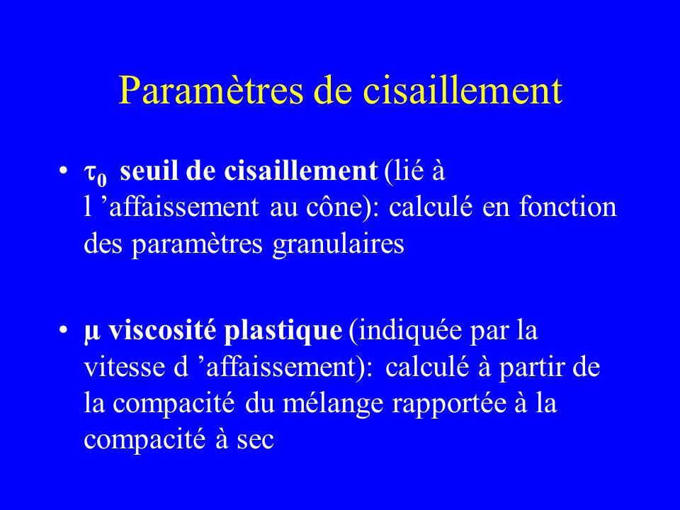 Paramètres de cisaillement 0 seuil de cisaillement (lié à l affaissement au cône): calculé en fonction des paramètres granulaires µ viscosité plastique (indiquée par la vitesse d affaissement): calculé à partir de la compacité du mélange rapportée à la compacité à sec