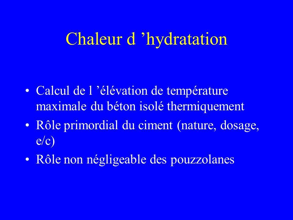 Chaleur d hydratation Calcul de l élévation de température maximale du béton isolé thermiquement Rôle primordial du ciment (nature, dosage, e/c) Rôle non négligeable des pouzzolanes