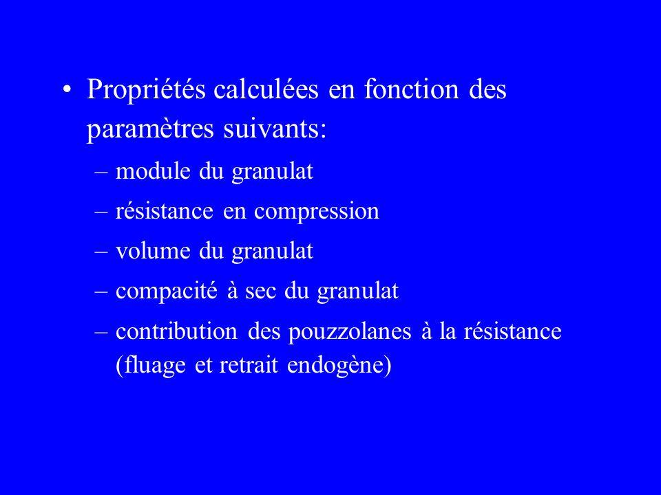 Propriétés calculées en fonction des paramètres suivants: –module du granulat –résistance en compression –volume du granulat –compacité à sec du granulat –contribution des pouzzolanes à la résistance (fluage et retrait endogène)