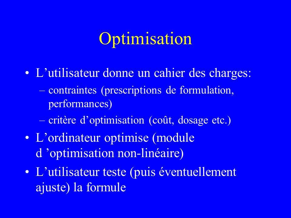 Optimisation Lutilisateur donne un cahier des charges: –contraintes (prescriptions de formulation, performances) –critère doptimisation (coût, dosage etc.) Lordinateur optimise (module d optimisation non-linéaire) Lutilisateur teste (puis éventuellement ajuste) la formule