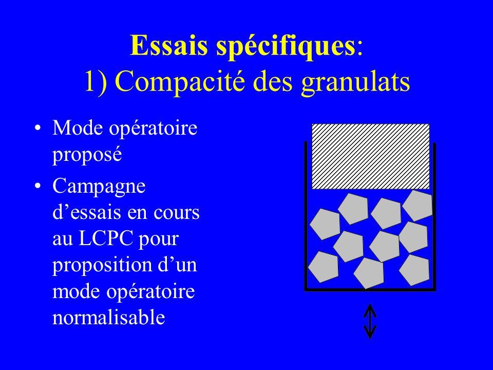 Essais spécifiques: 1) Compacité des granulats Mode opératoire proposé Campagne dessais en cours au LCPC pour proposition dun mode opératoire normalisable