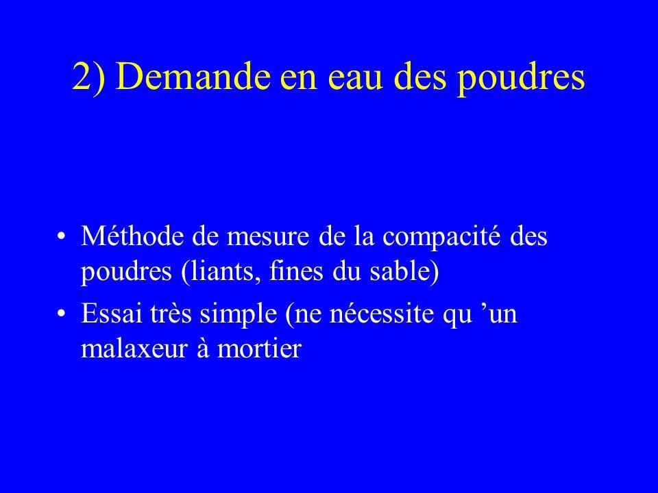 2) Demande en eau des poudres Méthode de mesure de la compacité des poudres (liants, fines du sable) Essai très simple (ne nécessite qu un malaxeur à mortier