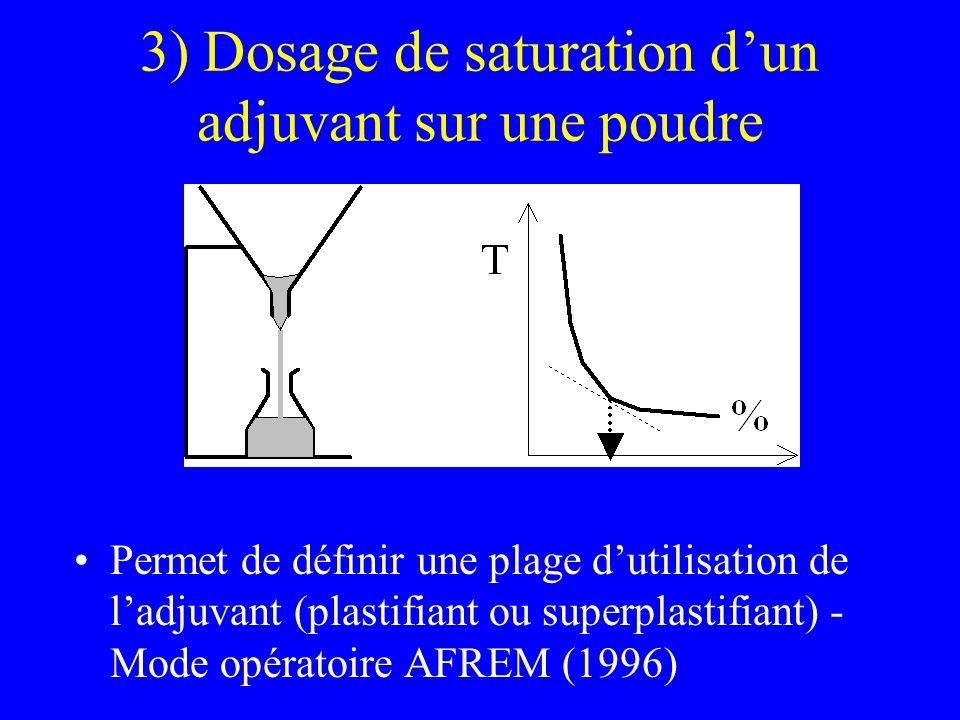 3) Dosage de saturation dun adjuvant sur une poudre Permet de définir une plage dutilisation de ladjuvant (plastifiant ou superplastifiant) - Mode opératoire AFREM (1996)
