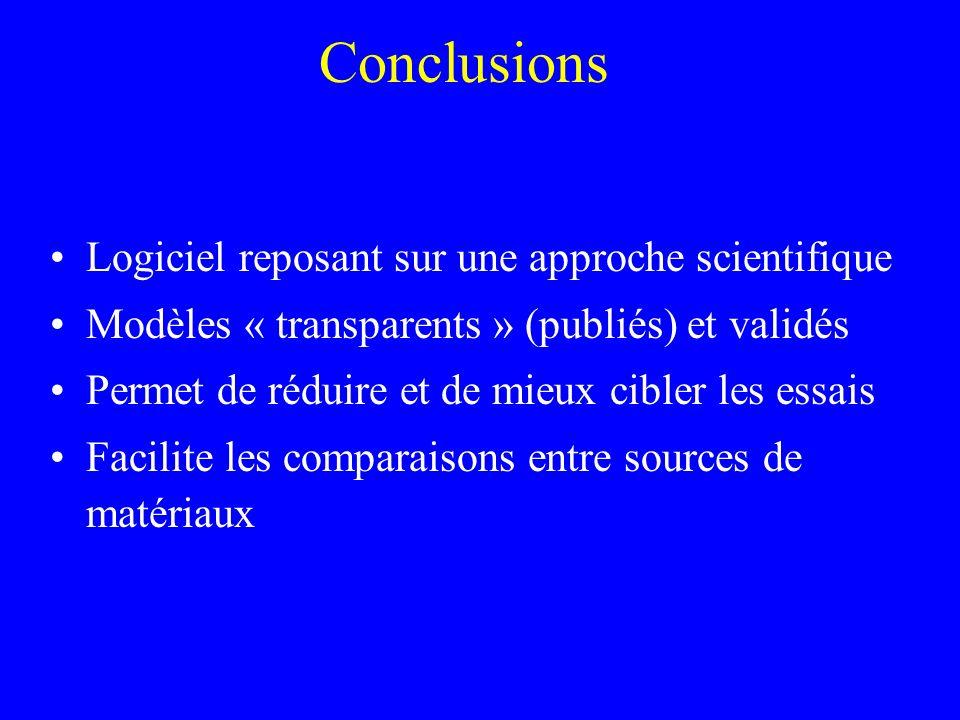 Conclusions Logiciel reposant sur une approche scientifique Modèles « transparents » (publiés) et validés Permet de réduire et de mieux cibler les essais Facilite les comparaisons entre sources de matériaux