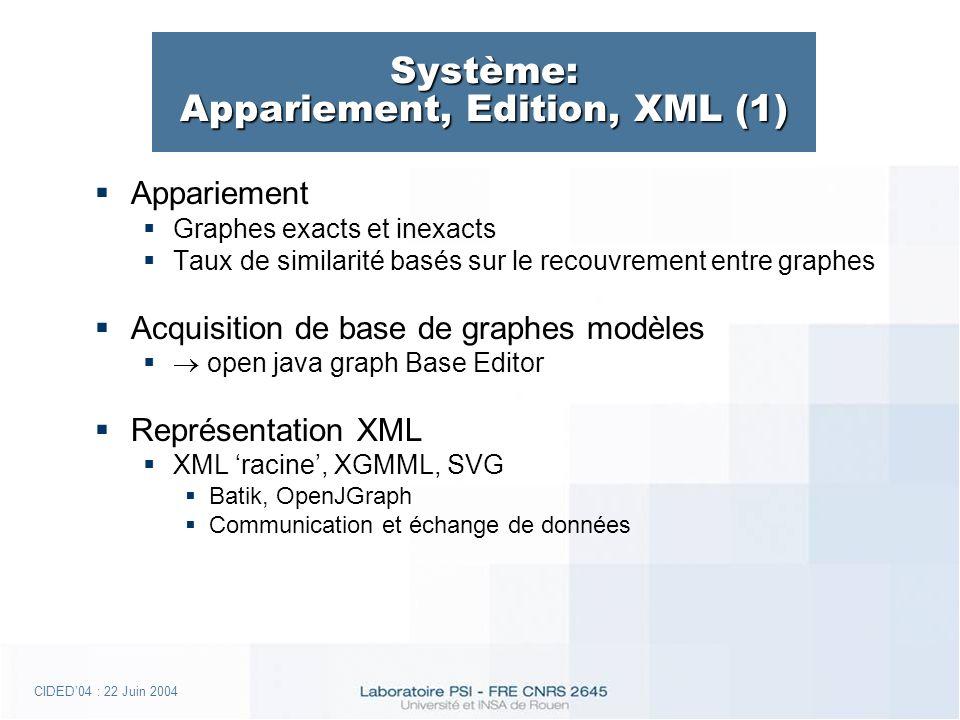 CIDED04 : 22 Juin 2004 Système: Appariement, Edition, XML (1) Appariement Graphes exacts et inexacts Taux de similarité basés sur le recouvrement entre graphes Acquisition de base de graphes modèles open java graph Base Editor Représentation XML XML racine, XGMML, SVG Batik, OpenJGraph Communication et échange de données