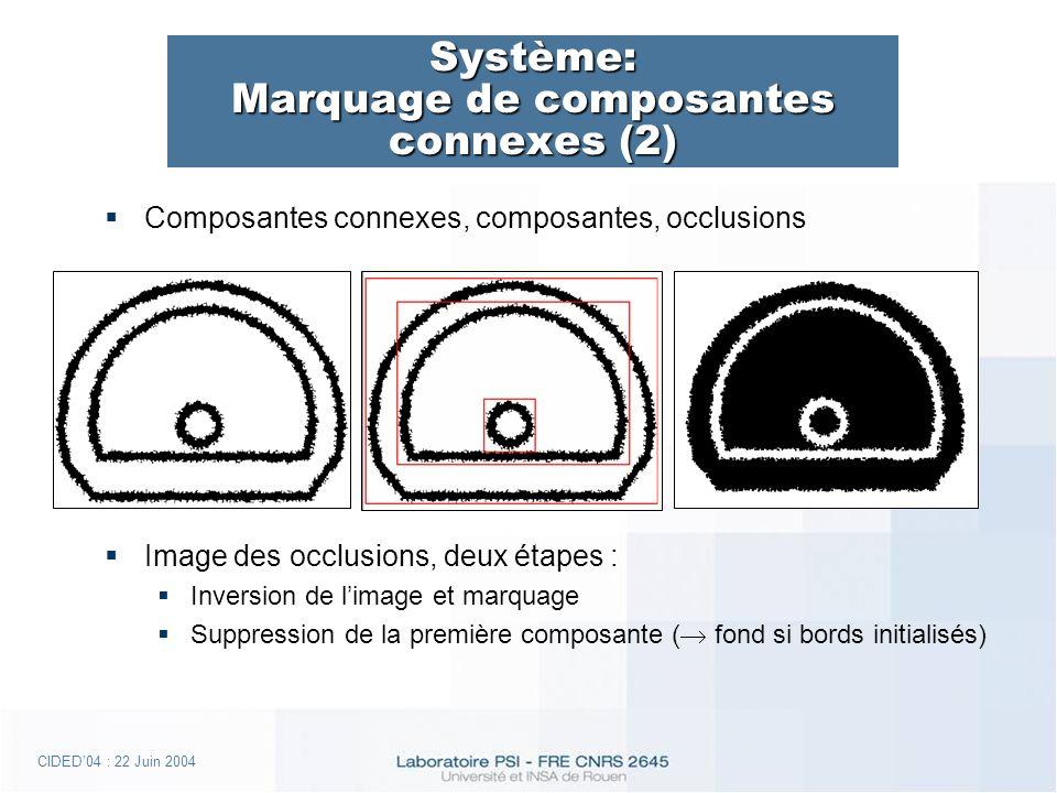CIDED04 : 22 Juin 2004 Système: Marquage de composantes connexes (2) Composantes connexes, composantes, occlusions Image des occlusions, deux étapes : Inversion de limage et marquage Suppression de la première composante ( fond si bords initialisés)