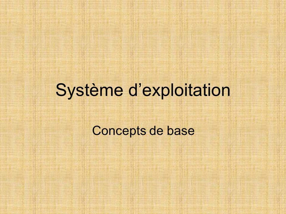 Système dexploitation Concepts de base