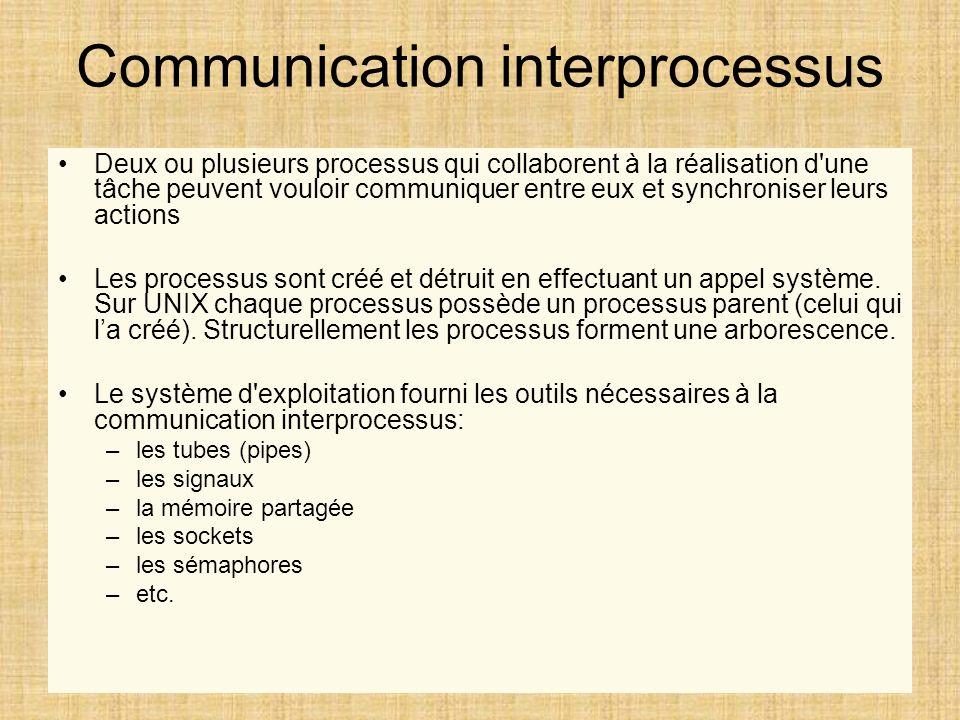 Communication interprocessus Deux ou plusieurs processus qui collaborent à la réalisation d'une tâche peuvent vouloir communiquer entre eux et synchro
