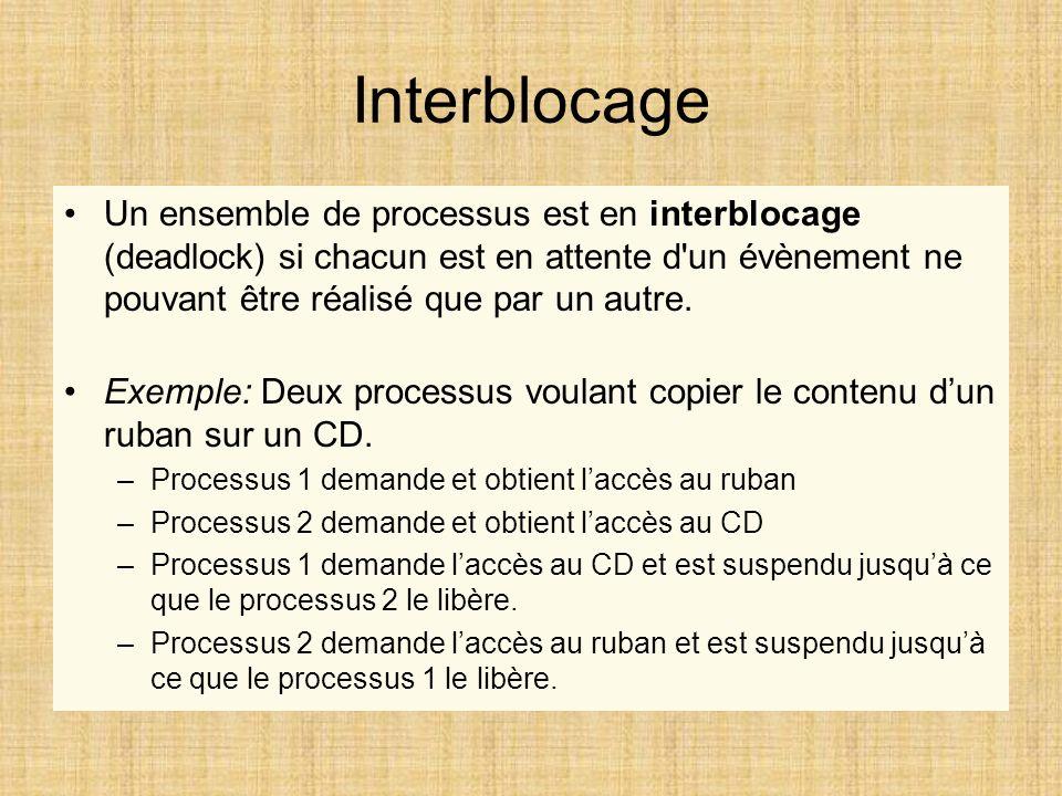 Interblocage Un ensemble de processus est en interblocage (deadlock) si chacun est en attente d'un évènement ne pouvant être réalisé que par un autre.