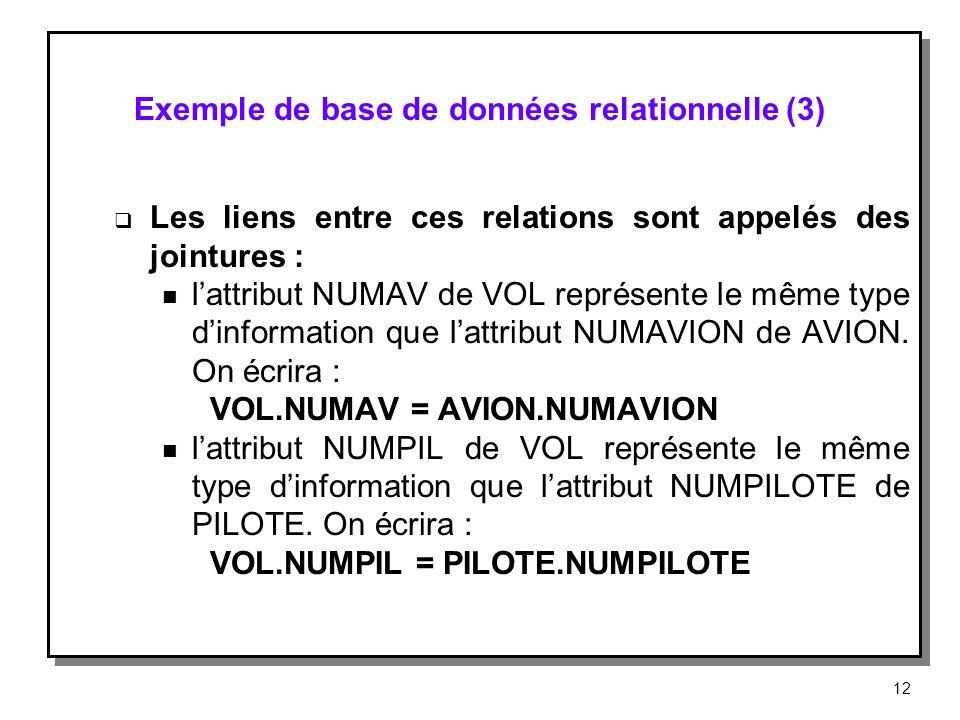Exemple de base de données relationnelle (3) Les liens entre ces relations sont appelés des jointures : n lattribut NUMAV de VOL représente le même ty