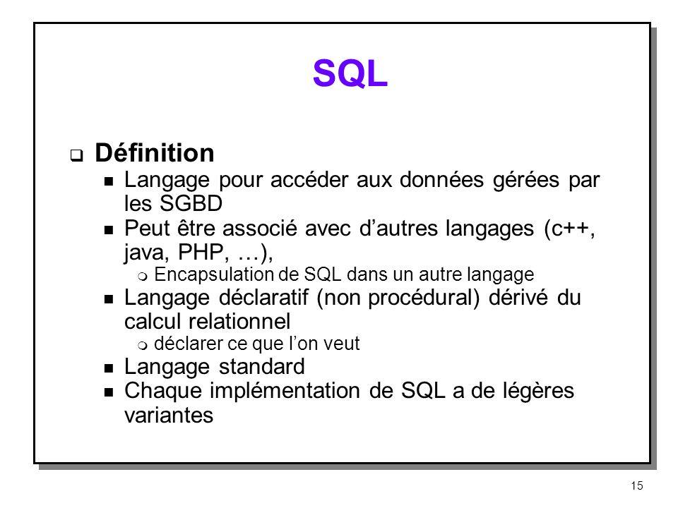 SQL Définition n Langage pour accéder aux données gérées par les SGBD n Peut être associé avec dautres langages (c++, java, PHP, …), m Encapsulation d