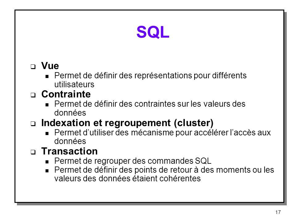 SQL Vue n Permet de définir des représentations pour différents utilisateurs Contrainte n Permet de définir des contraintes sur les valeurs des donnée
