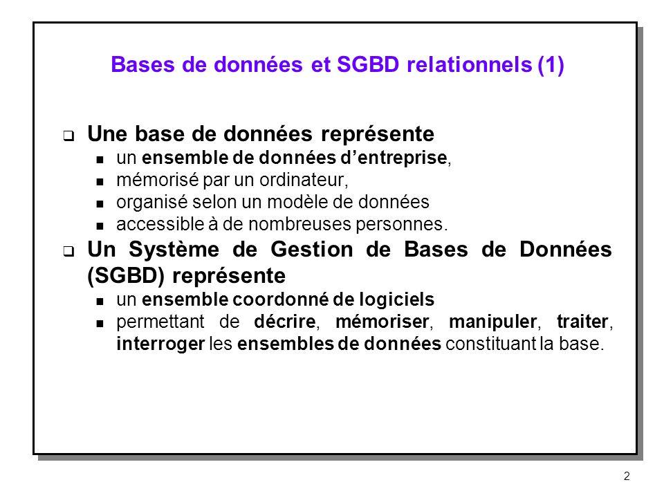 Bases de données et SGBD relationnels (2) Un SGBD doit satisfaire 5 conditions : n être une bonne représentation du monde réel, fiable et à jour : des contraintes dintégrité doivent assurer un état cohérent de la base.