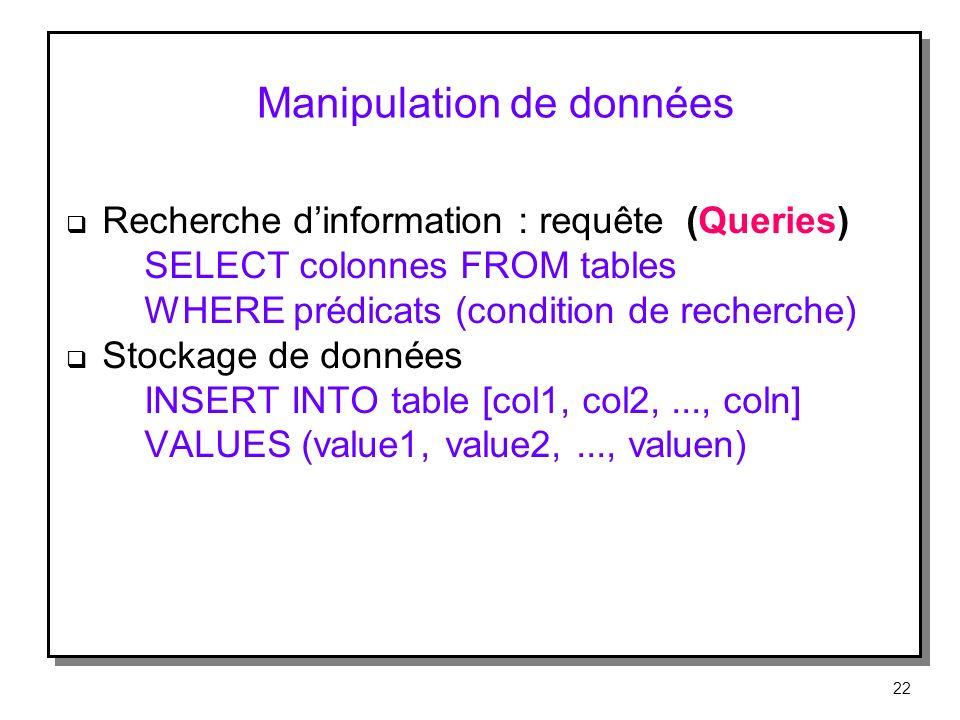Manipulation de données Recherche dinformation : requête (Queries) SELECT colonnes FROM tables WHERE prédicats (condition de recherche) Stockage de do