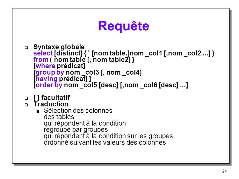 Requête Syntaxe globale select [distinct] { ' [nom table.]nom _col1 [,nom _col2...] } from ( nom table [, nom table2] } [where prédicat] [group by nom