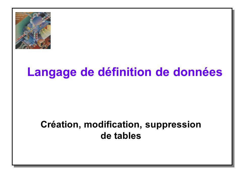 Langage de définition de données Création, modification, suppression de tables