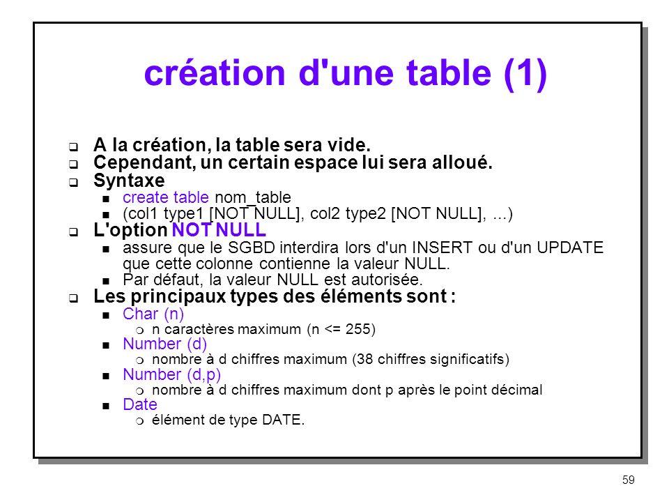 création d'une table (1) A la création, la table sera vide. Cependant, un certain espace lui sera alloué. Syntaxe n create table nom_table n (col1 typ