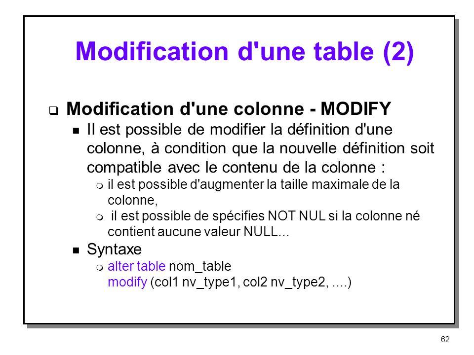 Modification d'une table (2) Modification d'une colonne MODIFY n II est possible de modifier la définition d'une colonne, à condition que la nouvelle