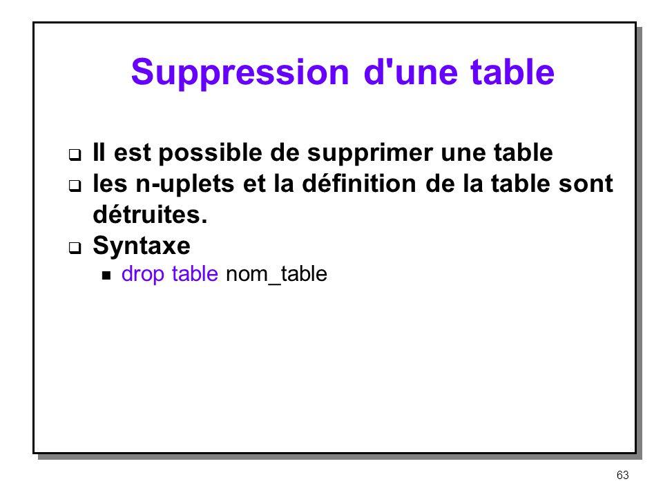 Suppression d'une table II est possible de supprimer une table les n-uplets et la définition de la table sont détruites. Syntaxe n drop table nom_tabl