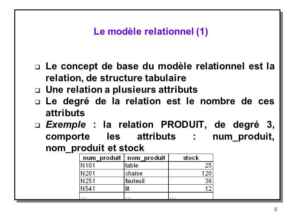 Le modèle relationnel (1) Le concept de base du modèle relationnel est la relation, de structure tabulaire Une relation a plusieurs attributs Le degré
