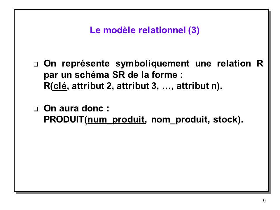 Le modèle relationnel (3) On représente symboliquement une relation R par un schéma SR de la forme : R(clé, attribut 2, attribut 3, …, attribut n). On
