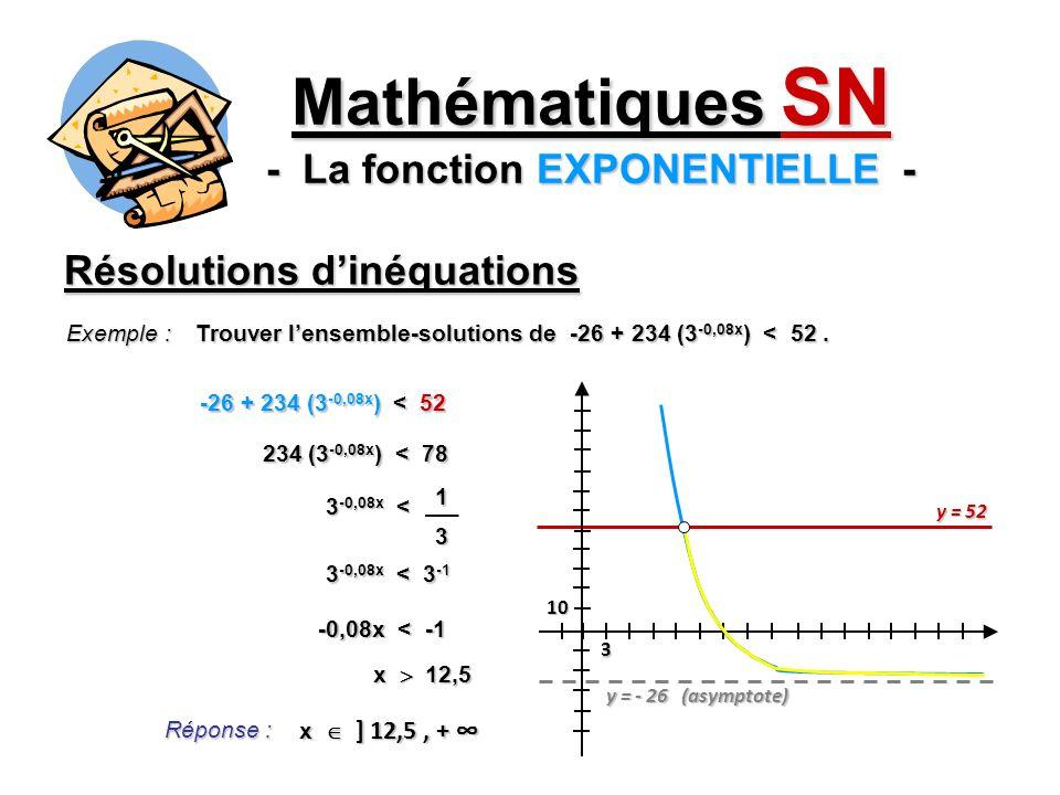 Résolutions dinéquations Mathématiques SN - La fonction EXPONENTIELLE - Exemple : Trouver lensemble-solutions de -26 + 234 (3 -0,08x ) < 52. -26 + 234