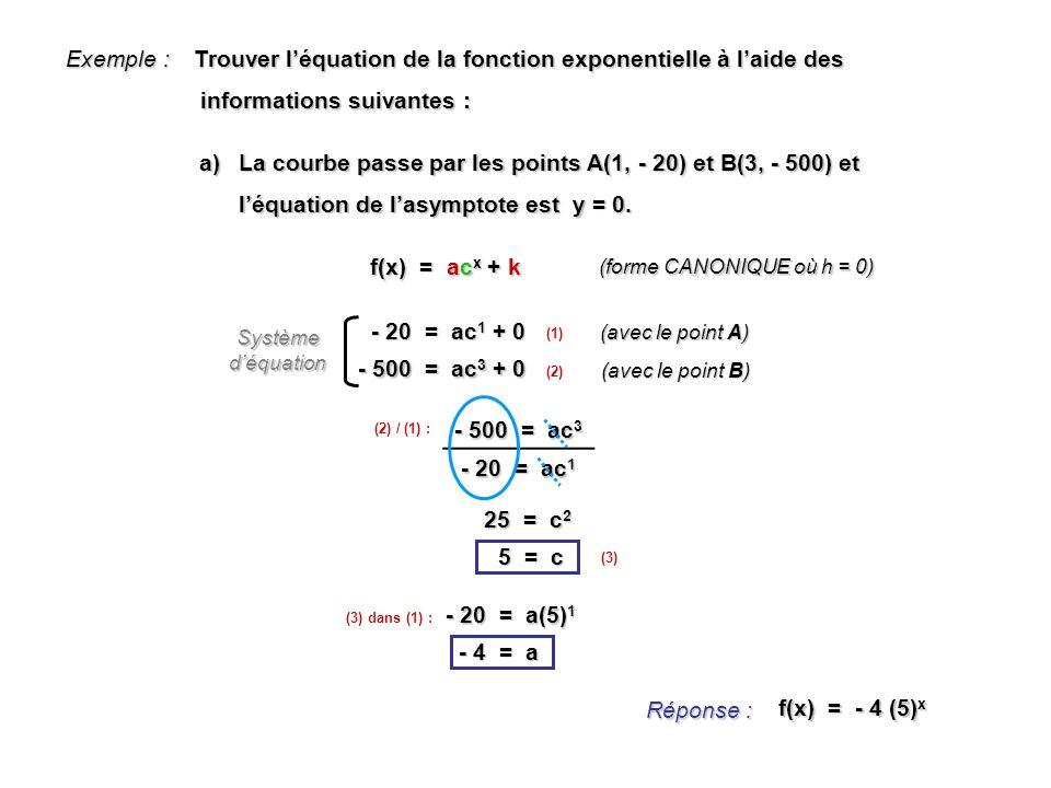 Exemple : Trouver léquation de la fonction exponentielle à laide des informations suivantes : informations suivantes : Réponse : f(x) = - 4 (5) x a)La