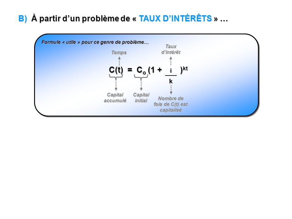 B) À partir dun problème de « TAUX DINTÉRÊTS » … Formule « utile » pour ce genre de problème… C(t) = C o (1 + ) kt ik Capital accumulé Capital initial