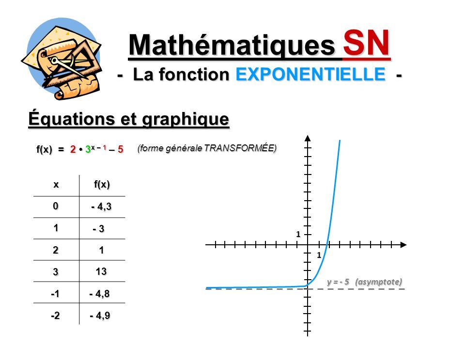Équations et graphique Mathématiques SN - La fonction EXPONENTIELLE - xf(x)0 - 4,3 1 - 3 21 3 13 - 4,8 -2 - 4,9 f(x) = 2 3 x – 1 – 5 (forme générale T