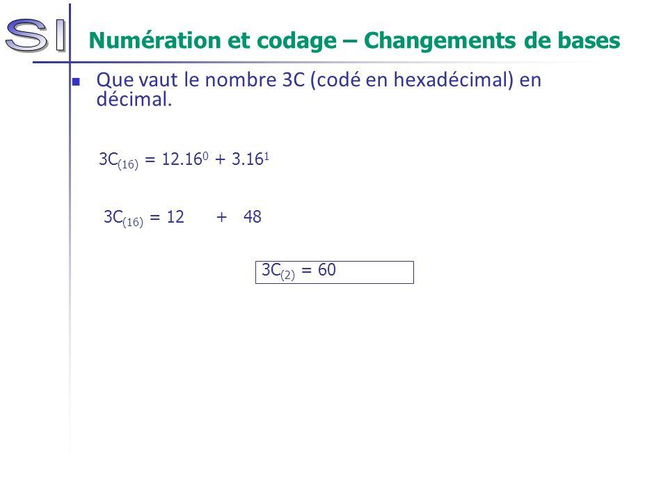 Numération et codage – Changements de bases Que vaut le nombre 3C (codé en hexadécimal) en décimal. 3C (16) = 12.16 0 + 3.16 1 3C (16) = 12 + 48 3C (2