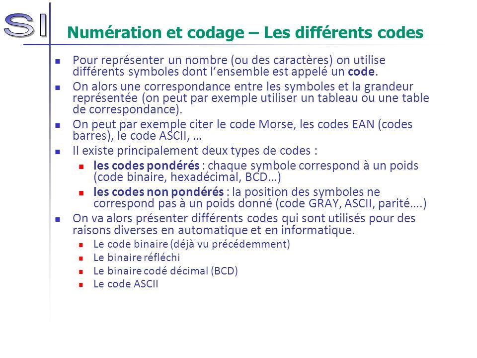 Numération et codage – Les différents codes Pour représenter un nombre (ou des caractères) on utilise différents symboles dont lensemble est appelé un