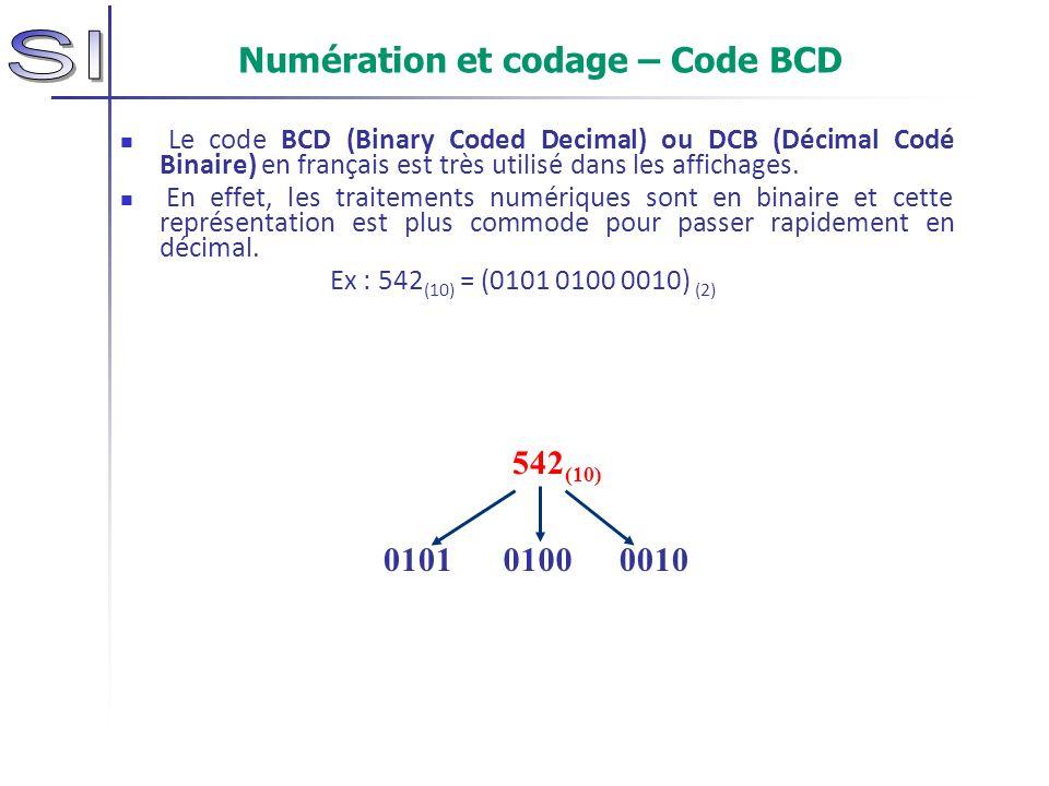 Numération et codage – Code BCD Le code BCD (Binary Coded Decimal) ou DCB (Décimal Codé Binaire) en français est très utilisé dans les affichages. En