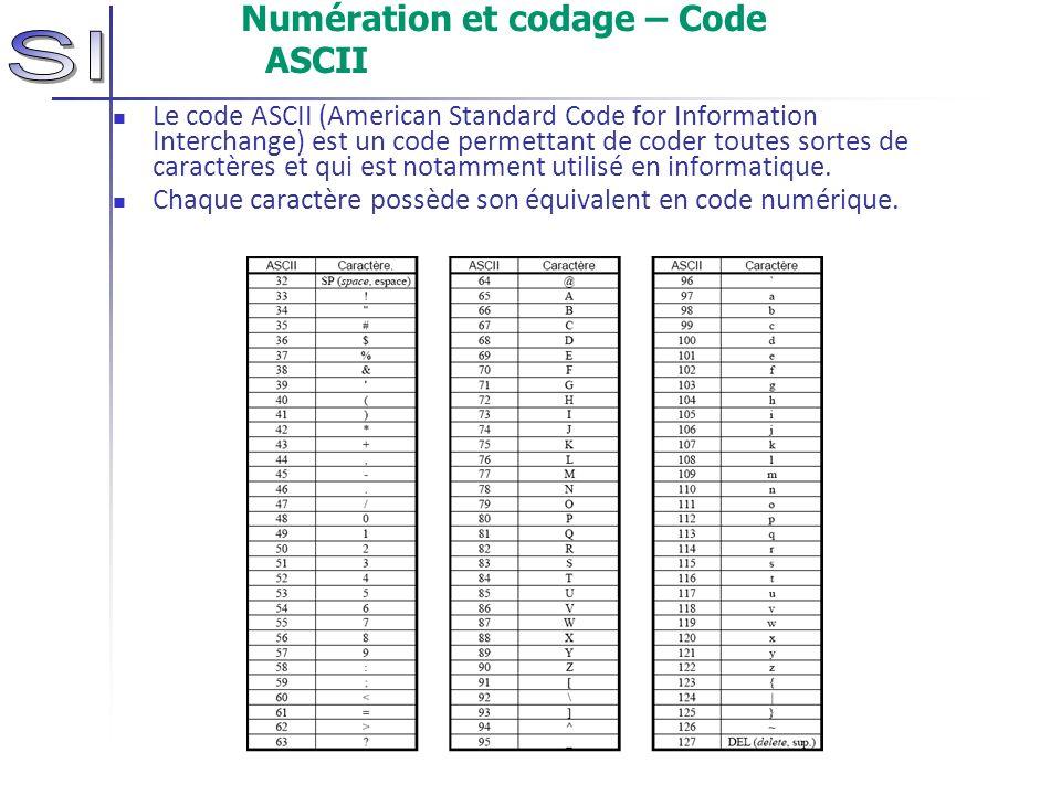 Numération et codage – Code ASCII Le code ASCII (American Standard Code for Information Interchange) est un code permettant de coder toutes sortes de