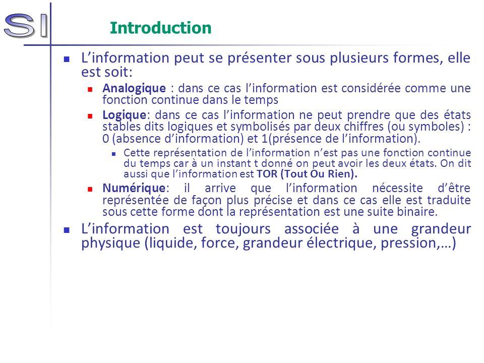 Introduction Linformation peut se présenter sous plusieurs formes, elle est soit: Analogique : dans ce cas linformation est considérée comme une fonct