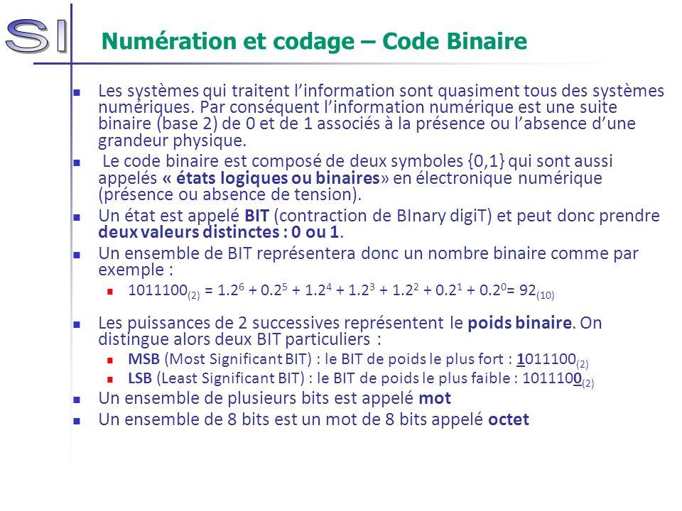 Numération et codage – Code Binaire Les systèmes qui traitent linformation sont quasiment tous des systèmes numériques. Par conséquent linformation nu