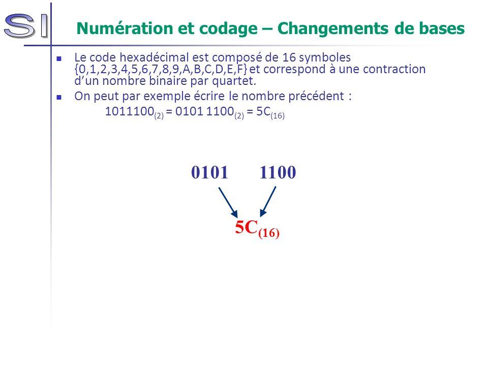 Numération et codage – Changements de bases Le code hexadécimal est composé de 16 symboles {0,1,2,3,4,5,6,7,8,9,A,B,C,D,E,F} et correspond à une contr
