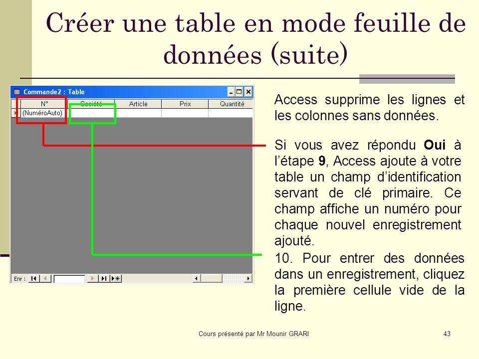 Cours présenté par Mr Mounir GRARI43 Créer une table en mode feuille de données (suite) Access supprime les lignes et les colonnes sans données.