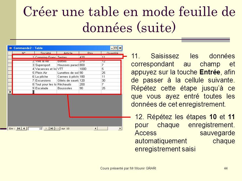 Cours présenté par Mr Mounir GRARI44 Créer une table en mode feuille de données (suite) 11.