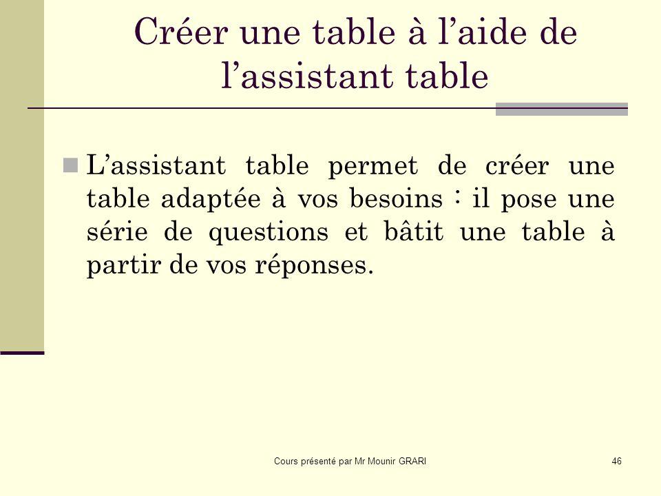 Cours présenté par Mr Mounir GRARI46 Créer une table à laide de lassistant table Lassistant table permet de créer une table adaptée à vos besoins : il pose une série de questions et bâtit une table à partir de vos réponses.