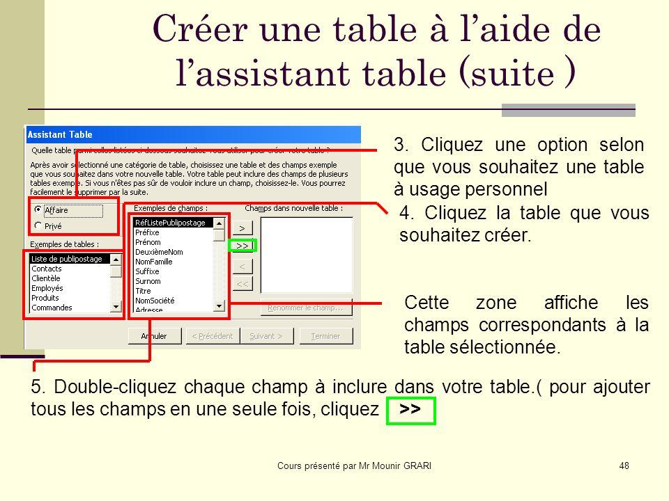 Cours présenté par Mr Mounir GRARI48 Créer une table à laide de lassistant table (suite ) 3.
