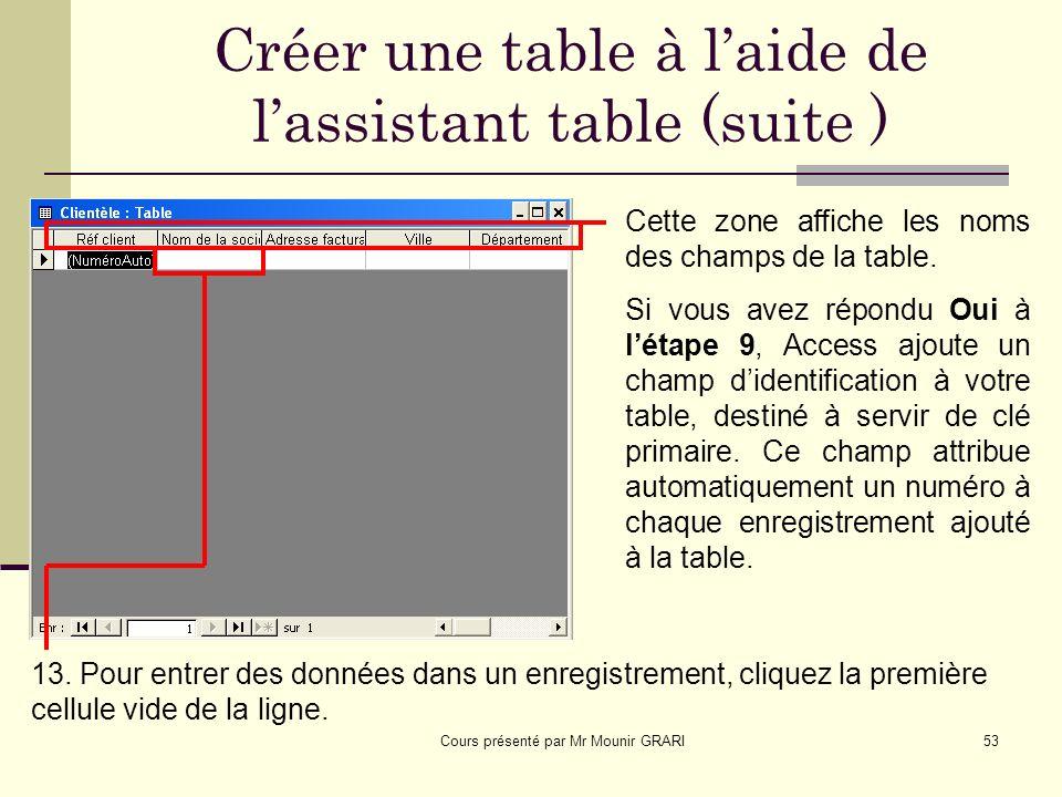 Cours présenté par Mr Mounir GRARI53 Créer une table à laide de lassistant table (suite ) Cette zone affiche les noms des champs de la table.