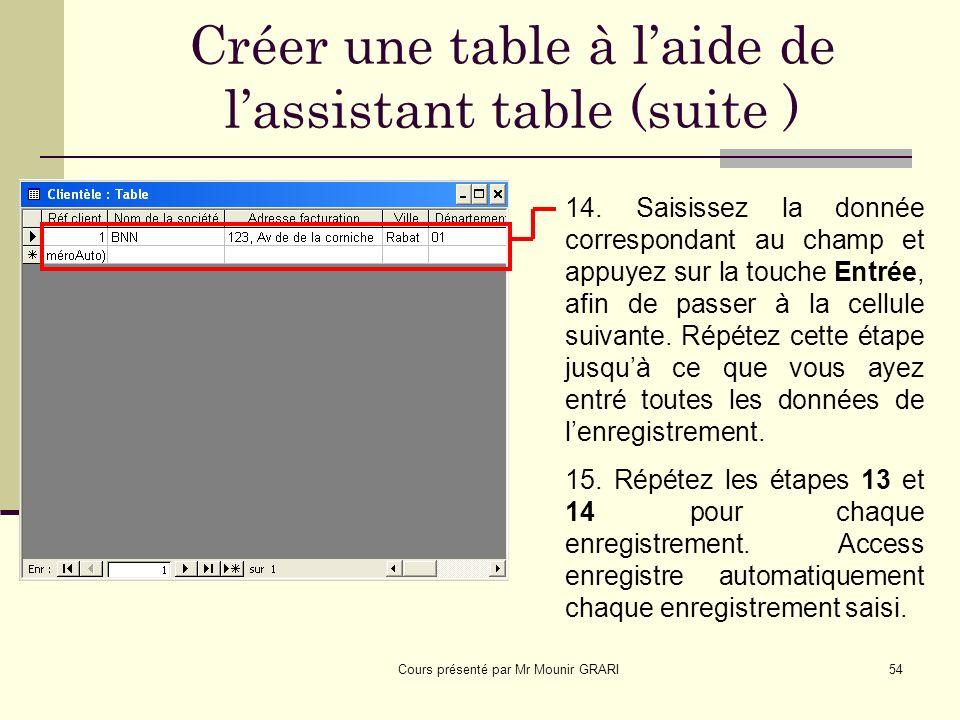 Cours présenté par Mr Mounir GRARI54 Créer une table à laide de lassistant table (suite ) 14.
